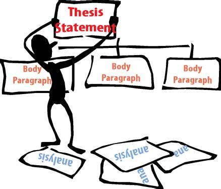 How to Write an Argumentative Essay - A Research Guide for
